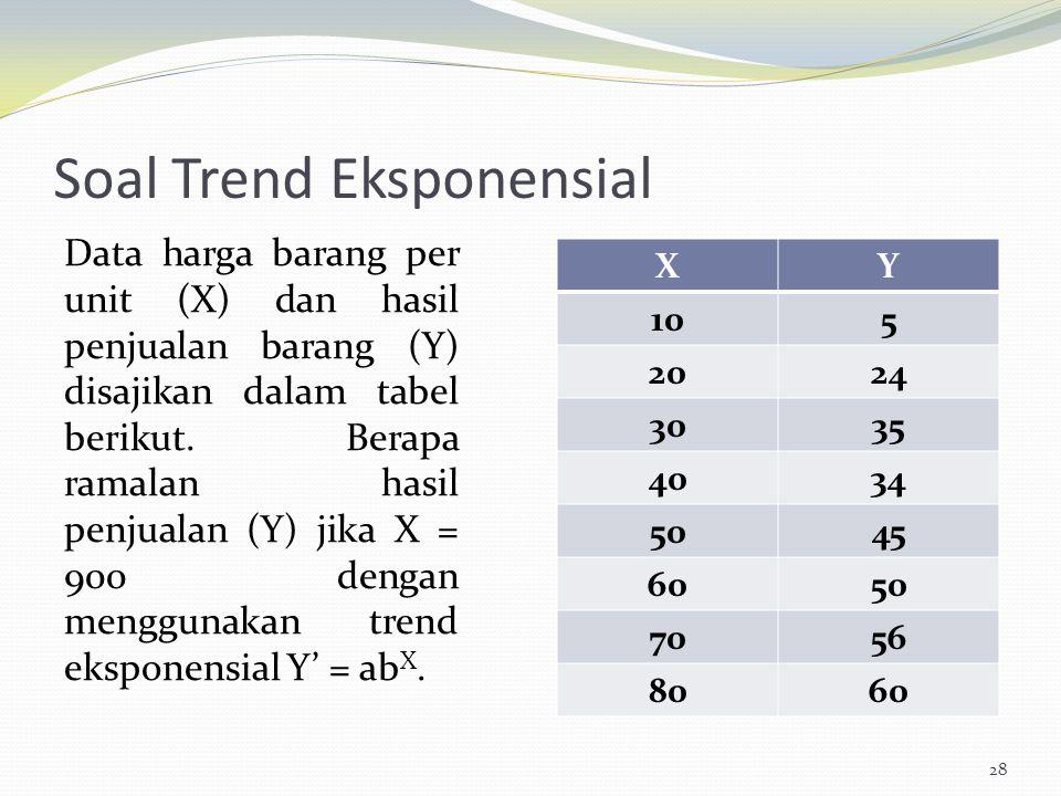 Soal Trend Eksponensial Data harga barang per unit (X) dan hasil penjualan barang (Y) disajikan dalam tabel berikut. Berapa ramalan hasil penjualan (Y