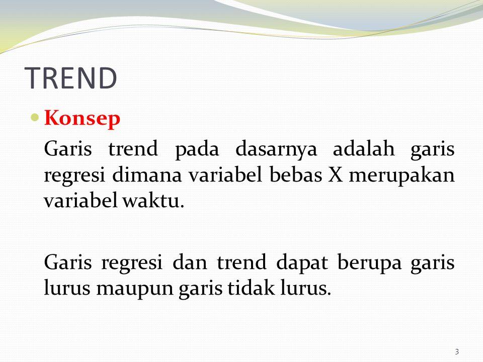 TREND Konsep Garis trend pada dasarnya adalah garis regresi dimana variabel bebas X merupakan variabel waktu. Garis regresi dan trend dapat berupa gar