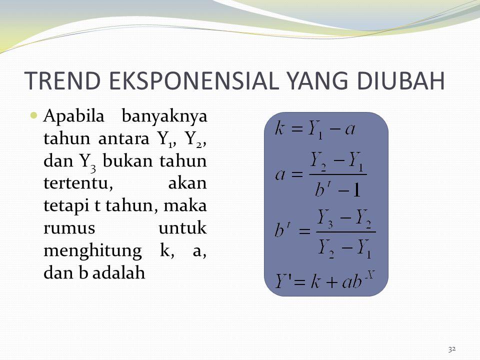 TREND EKSPONENSIAL YANG DIUBAH Apabila banyaknya tahun antara Y 1, Y 2, dan Y 3 bukan tahun tertentu, akan tetapi t tahun, maka rumus untuk menghitung