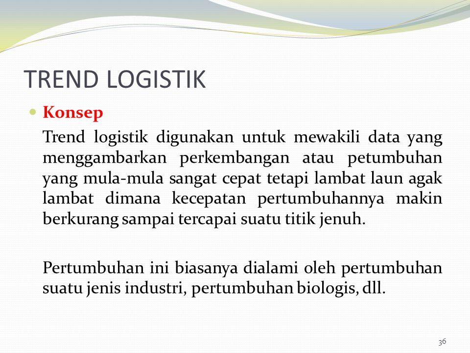 TREND LOGISTIK Konsep Trend logistik digunakan untuk mewakili data yang menggambarkan perkembangan atau petumbuhan yang mula-mula sangat cepat tetapi