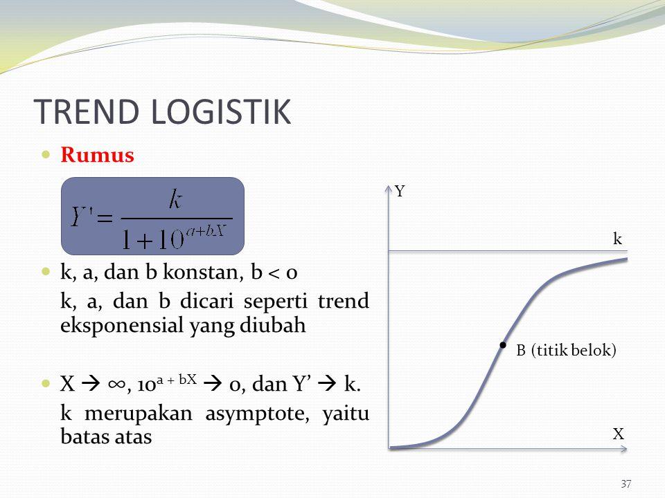 TREND LOGISTIK Rumus k, a, dan b konstan, b < 0 k, a, dan b dicari seperti trend eksponensial yang diubah X  ∞, 10 a + bX  0, dan Y'  k. k merupaka