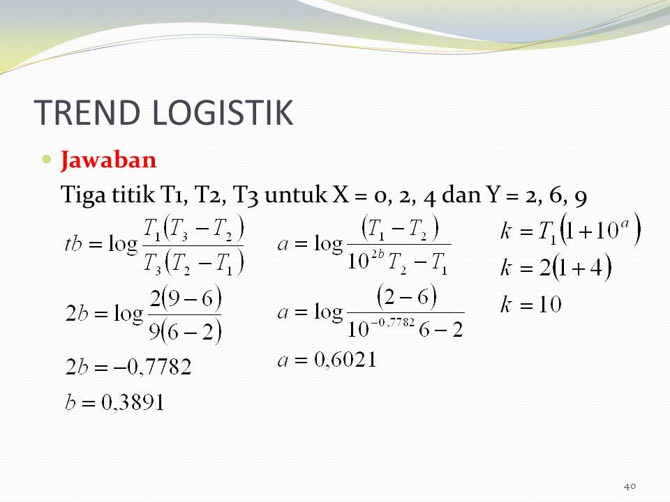 TREND LOGISTIK Jawaban Tiga titik T1, T2, T3 untuk X = 0, 2, 4 dan Y = 2, 6, 9 40