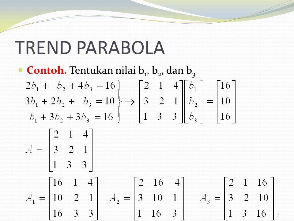 TREND PARABOLA Contoh. Tentukan nilai b 1, b 2, dan b 3 7
