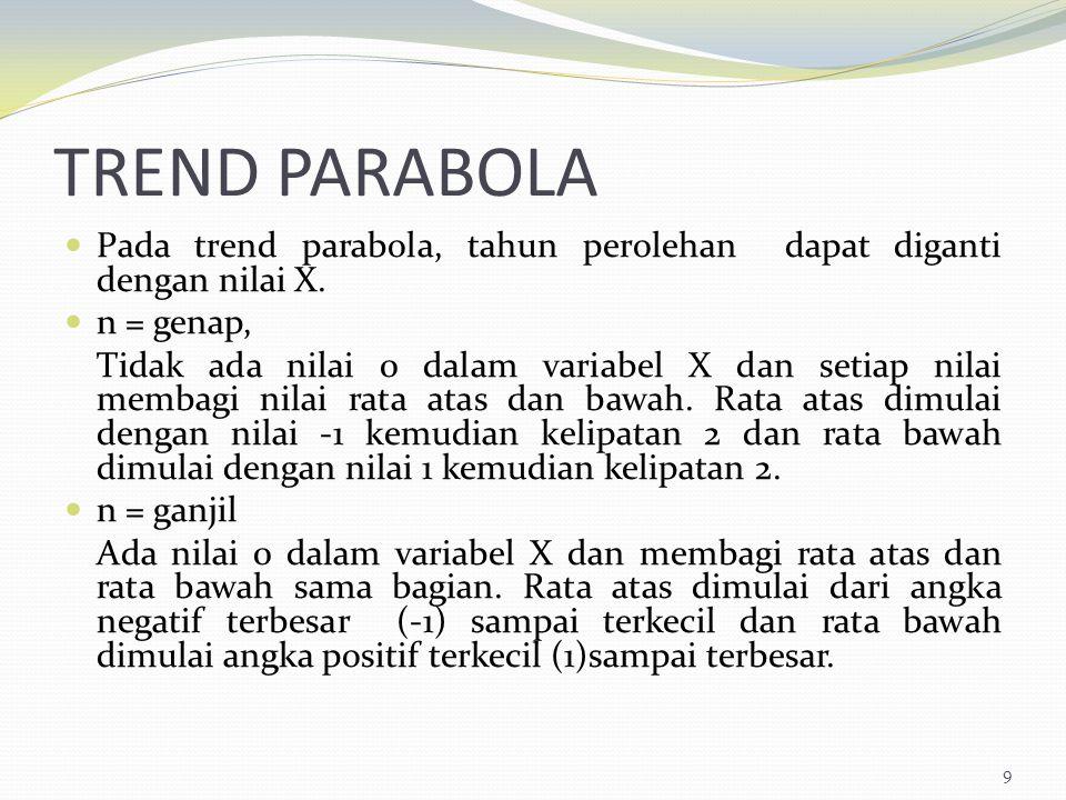 Pada trend parabola, tahun perolehan dapat diganti dengan nilai X. n = genap, Tidak ada nilai 0 dalam variabel X dan setiap nilai membagi nilai rata a