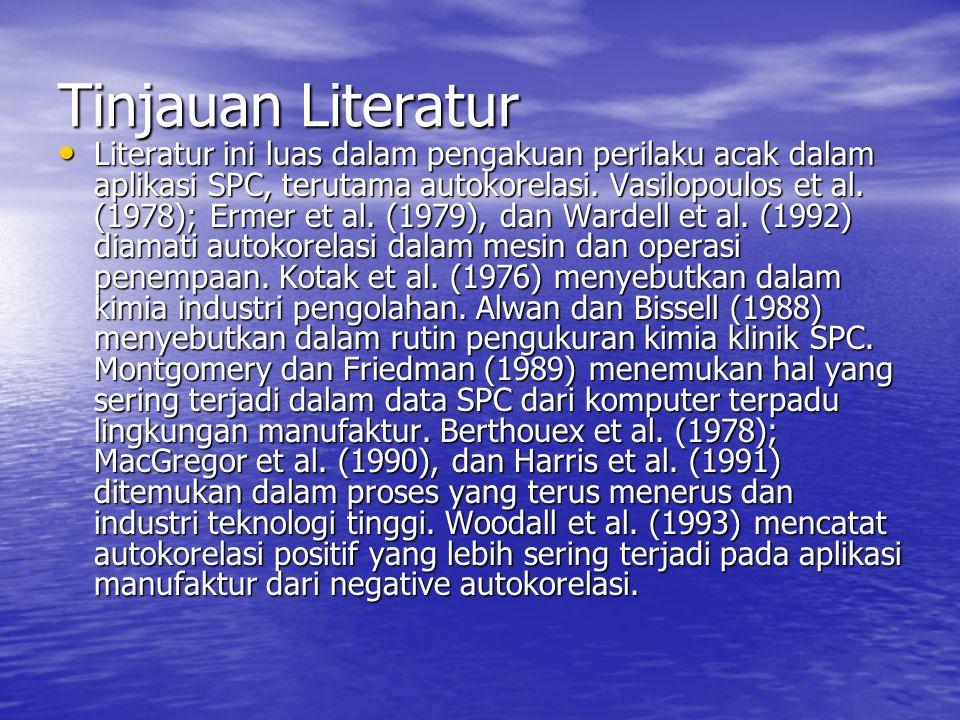 Tinjauan Literatur Literatur ini luas dalam pengakuan perilaku acak dalam aplikasi SPC, terutama autokorelasi. Vasilopoulos et al. (1978); Ermer et al