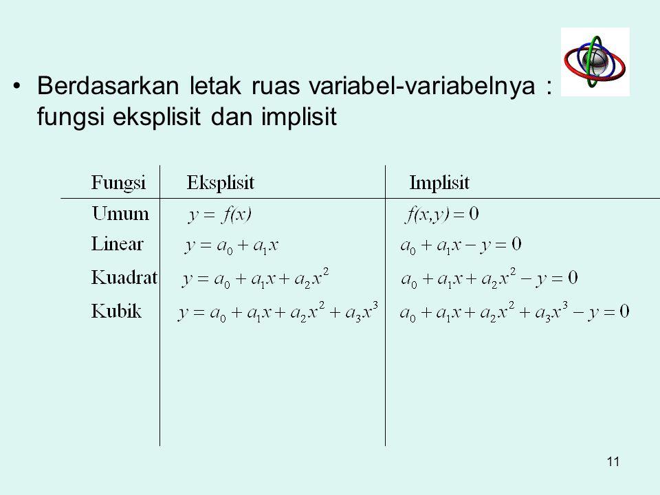 Fungsi logaritmik : fungsi balik (inverse) dari fungsi eksponensial, variabel bebasnya merupakan bilangan logaritmik. y = n log x Fungsi trigonometrik
