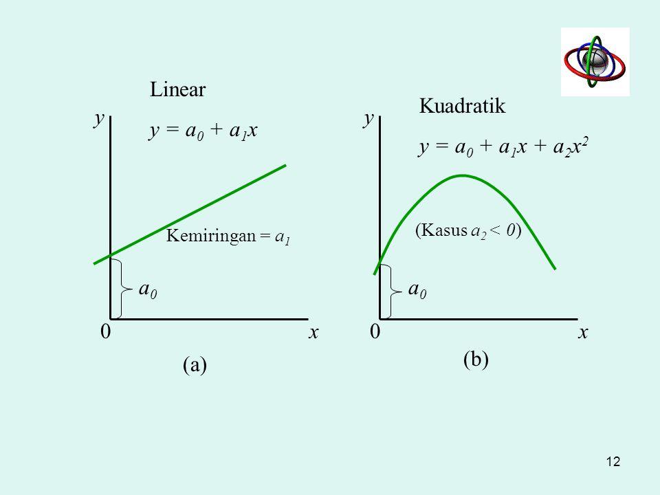 Berdasarkan letak ruas variabel-variabelnya : fungsi eksplisit dan implisit 11