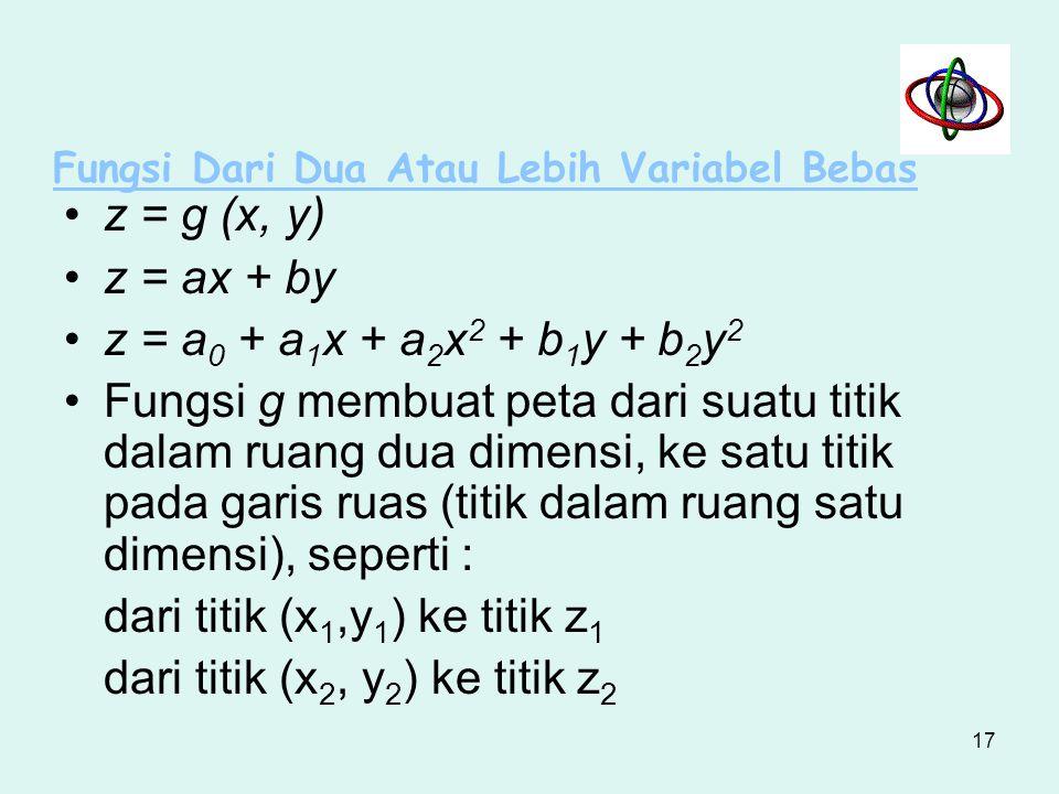 Penyimpangan Eksponen Aturan IV : x 0 = 1 (x ≠ 0) Aturan V : x 1/n = Aturan VI : (x m ) n = x mn Aturan VII : x m x y m = (xy) m 16