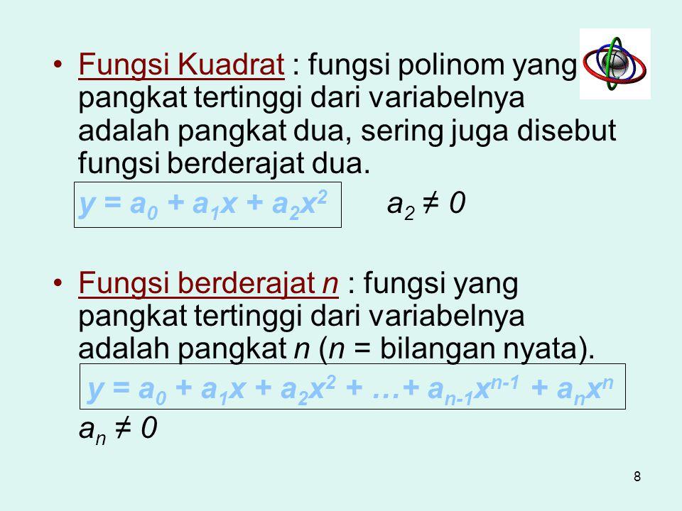Fungsi polinom : fungsi yang mengandung banyak suku (polinom) dalam variabel bebasnya. y = a 0 + a 1 x + a 2 x 2 +…...+ a n x n Fungsi Linear : fungsi