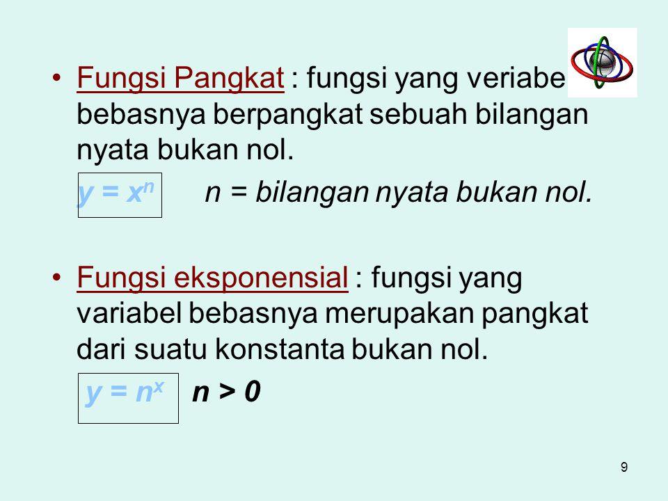 Fungsi Kuadrat : fungsi polinom yang pangkat tertinggi dari variabelnya adalah pangkat dua, sering juga disebut fungsi berderajat dua. y = a 0 + a 1 x