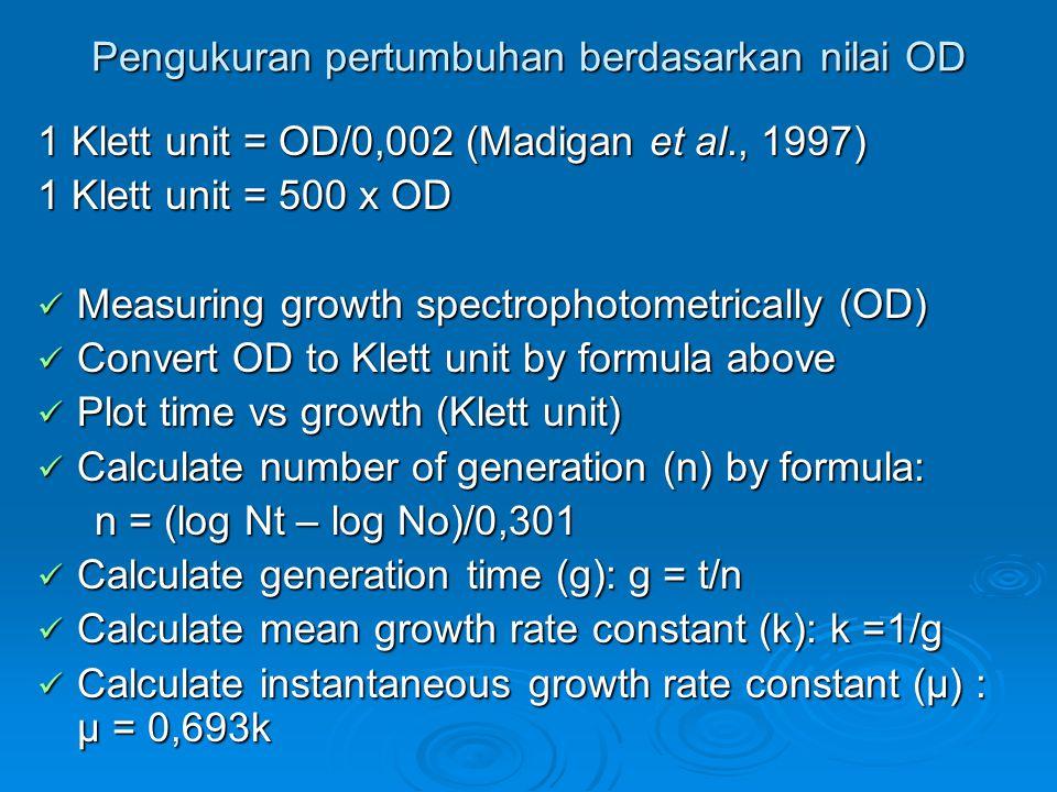 Pengukuran pertumbuhan berdasarkan nilai OD 1 Klett unit = OD/0,002 (Madigan et al., 1997) 1 Klett unit = 500 x OD Measuring growth spectrophotometric