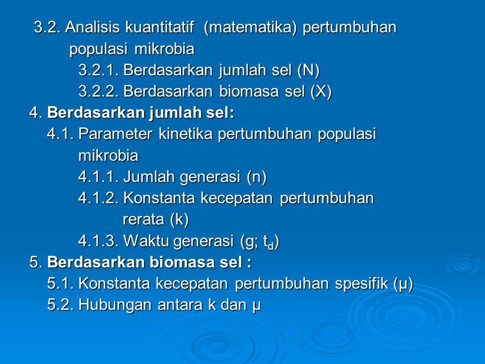 3.2. Analisis kuantitatif (matematika) pertumbuhan 3.2. Analisis kuantitatif (matematika) pertumbuhan populasi mikrobia populasi mikrobia 3.2.1. Berda