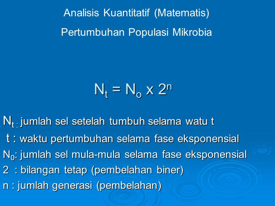 N t = N o x 2 n N t : jumlah sel setelah tumbuh selama watu t t : waktu pertumbuhan selama fase eksponensial t : waktu pertumbuhan selama fase ekspone