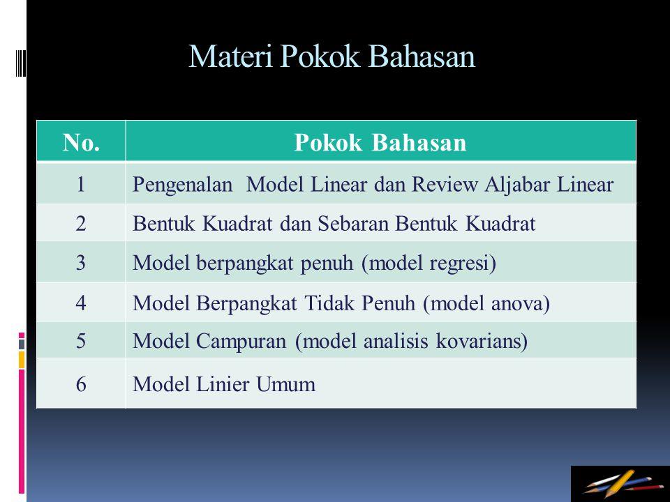Materi Pokok Bahasan No.Pokok Bahasan 1Pengenalan Model Linear dan Review Aljabar Linear 2Bentuk Kuadrat dan Sebaran Bentuk Kuadrat 3Model berpangkat