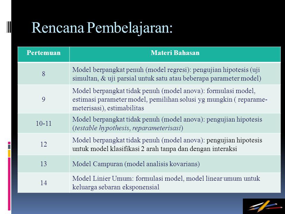 Rencana Pembelajaran: PertemuanMateri Bahasan 8 Model berpangkat penuh (model regresi): pengujian hipotesis (uji simultan, & uji parsial untuk satu at