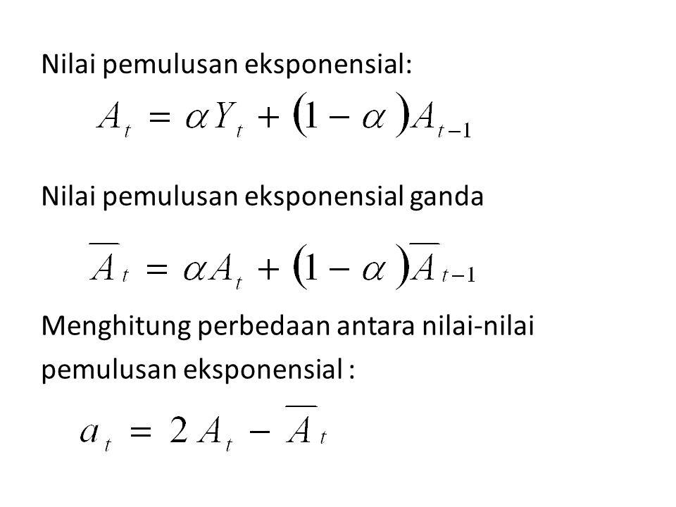 Nilai pemulusan eksponensial: Nilai pemulusan eksponensial ganda Menghitung perbedaan antara nilai-nilai pemulusan eksponensial :