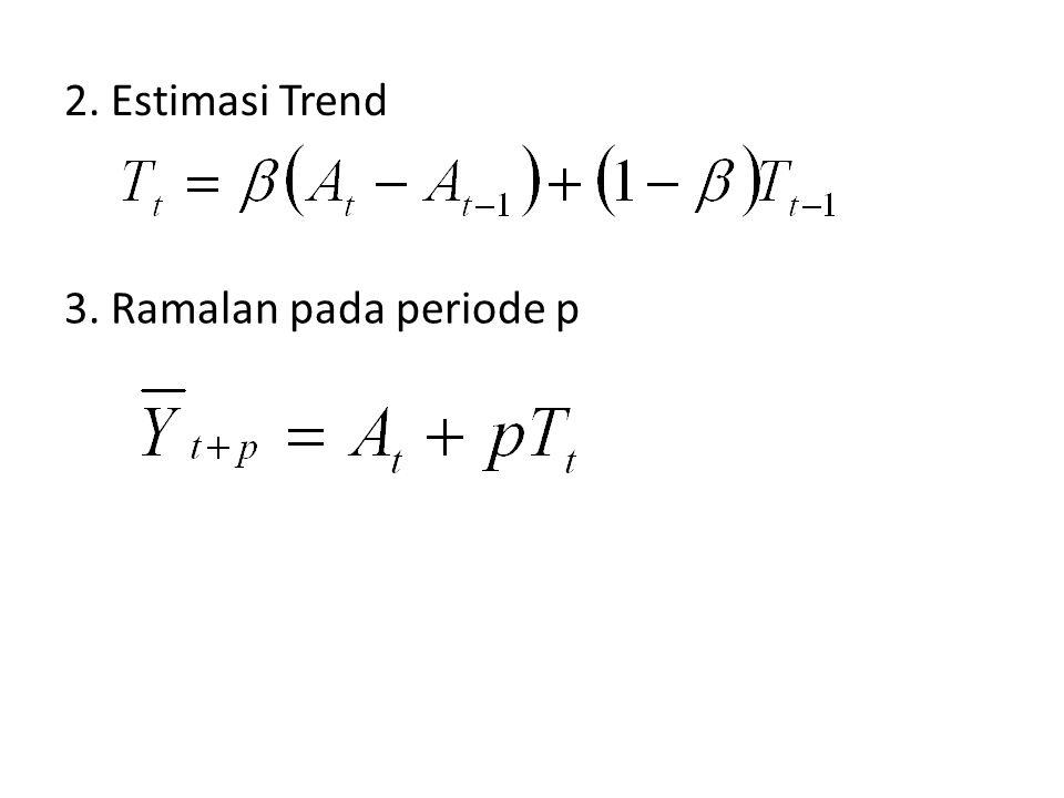 2. Estimasi Trend 3. Ramalan pada periode p