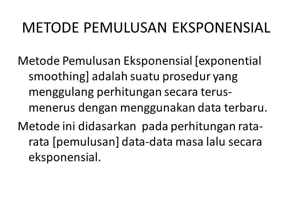 METODE PEMULUSAN EKSPONENSIAL Metode Pemulusan Eksponensial [exponential smoothing] adalah suatu prosedur yang menggulang perhitungan secara terus- me