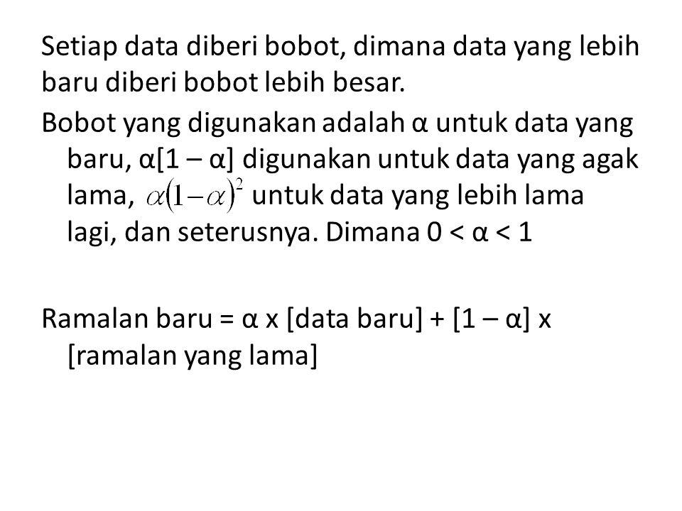 Setiap data diberi bobot, dimana data yang lebih baru diberi bobot lebih besar. Bobot yang digunakan adalah α untuk data yang baru, α[1 – α] digunakan