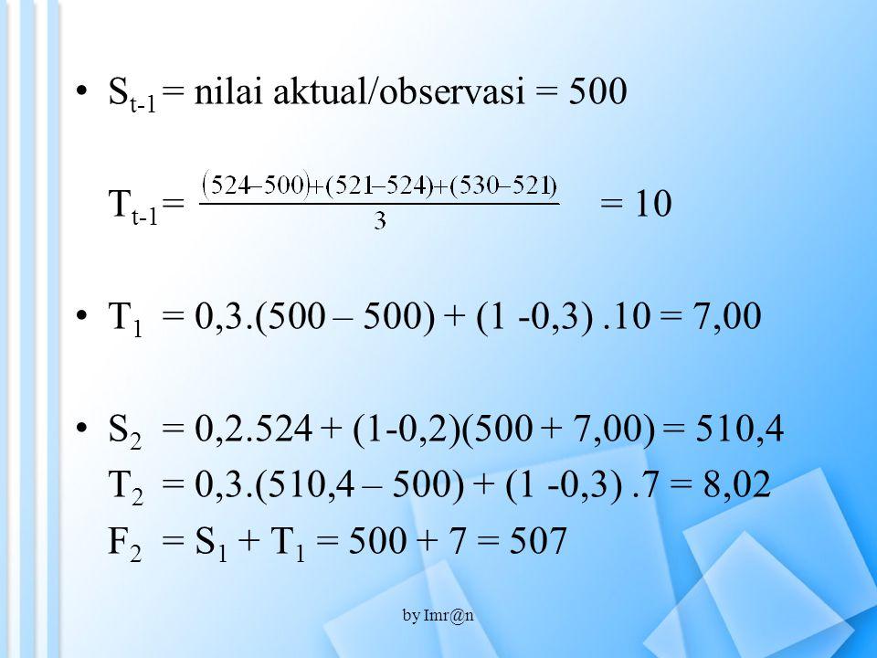 S t-1 = nilai aktual/observasi = 500 T t-1 == 10 T 1 = 0,3.(500 – 500) + (1 -0,3).10 = 7,00 S 2 = 0,2.524 + (1-0,2)(500 + 7,00) = 510,4 T 2 = 0,3.(510