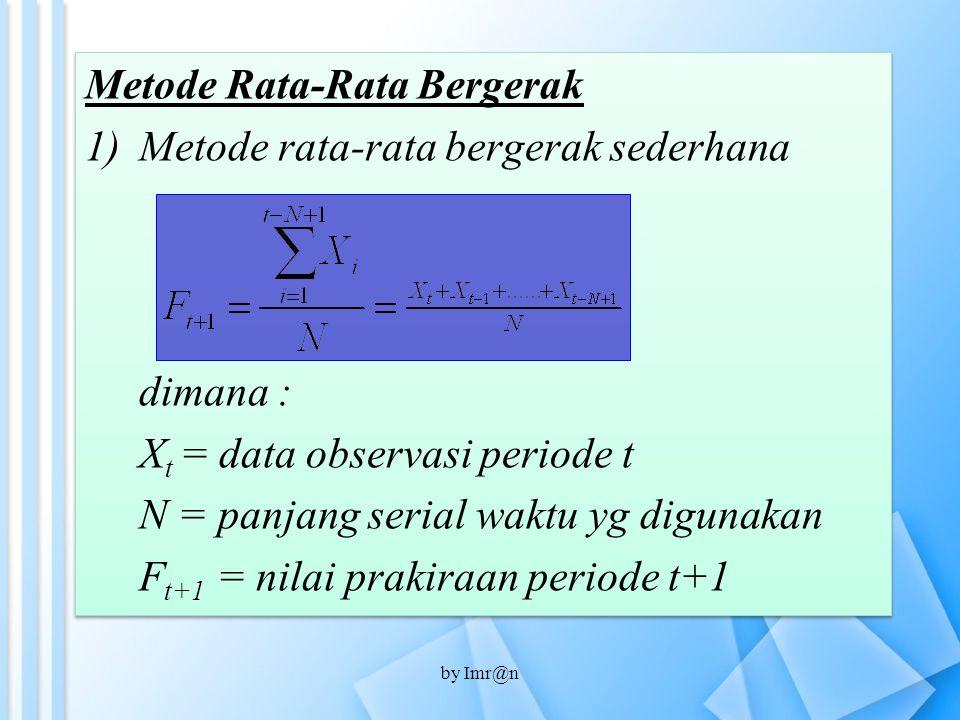 Metode Rata-Rata Bergerak 1)Metode rata-rata bergerak sederhana dimana : X t = data observasi periode t N = panjang serial waktu yg digunakan F t+1 =