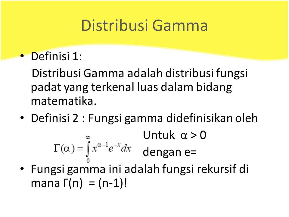 Distribusi Gamma Definisi 1: Distribusi Gamma adalah distribusi fungsi padat yang terkenal luas dalam bidang matematika. Definisi 2 : Fungsi gamma did
