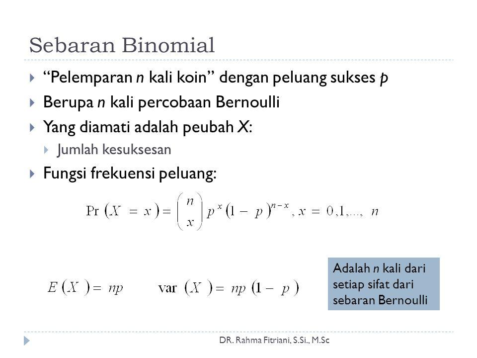 Sebaran Geometri DR.