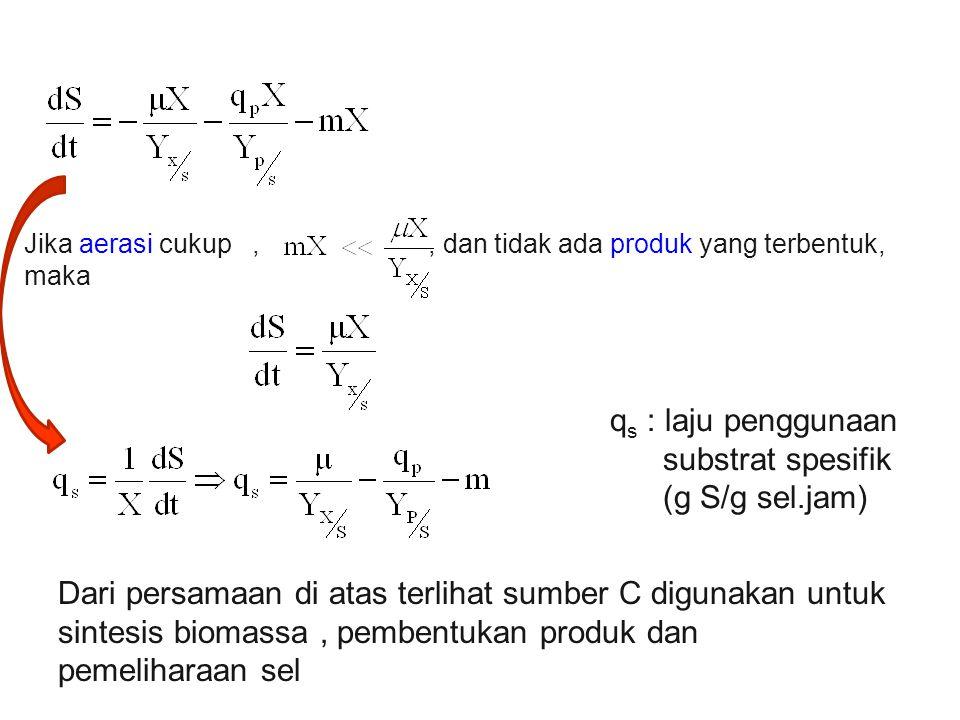 Untuk Kultur Curah Jika aerasi cukup,, dan tidak ada produk yang terbentuk, maka Laju penggunaan substrat spesifik (q s ) q s : laju penggunaan substr