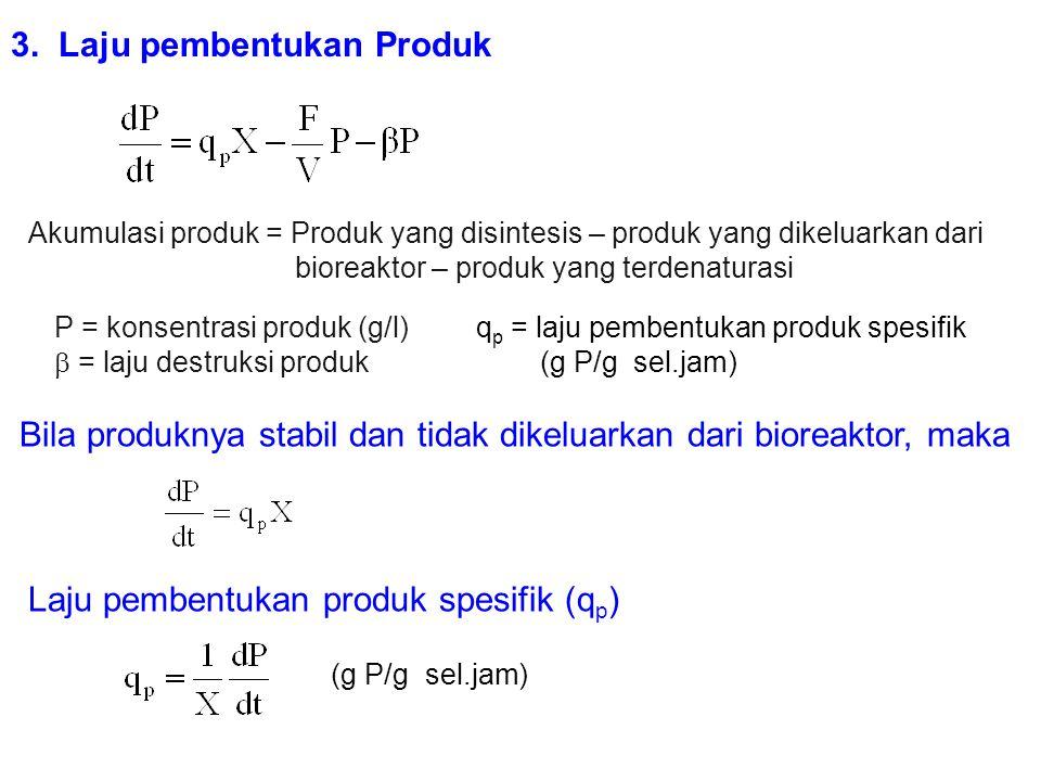 3. Laju pembentukan Produk Akumulasi produk = Produk yang disintesis – produk yang dikeluarkan dari bioreaktor – produk yang terdenaturasi P = konsent