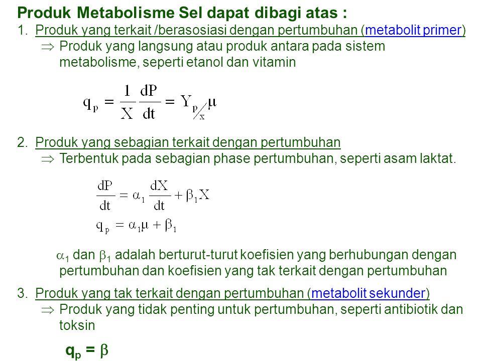 Produk Metabolisme Sel dapat dibagi atas : 1.Produk yang terkait /berasosiasi dengan pertumbuhan (metabolit primer)  Produk yang langsung atau produk