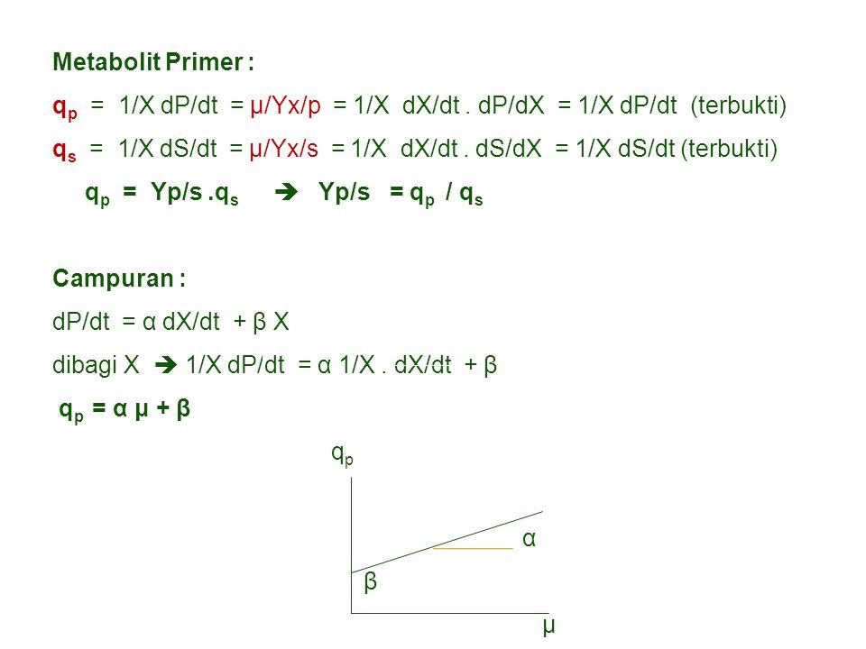 Metabolit Primer : q p = 1/X dP/dt = μ/Yx/p = 1/X dX/dt. dP/dX = 1/X dP/dt (terbukti) q s = 1/X dS/dt = μ/Yx/s = 1/X dX/dt. dS/dX = 1/X dS/dt (terbukt