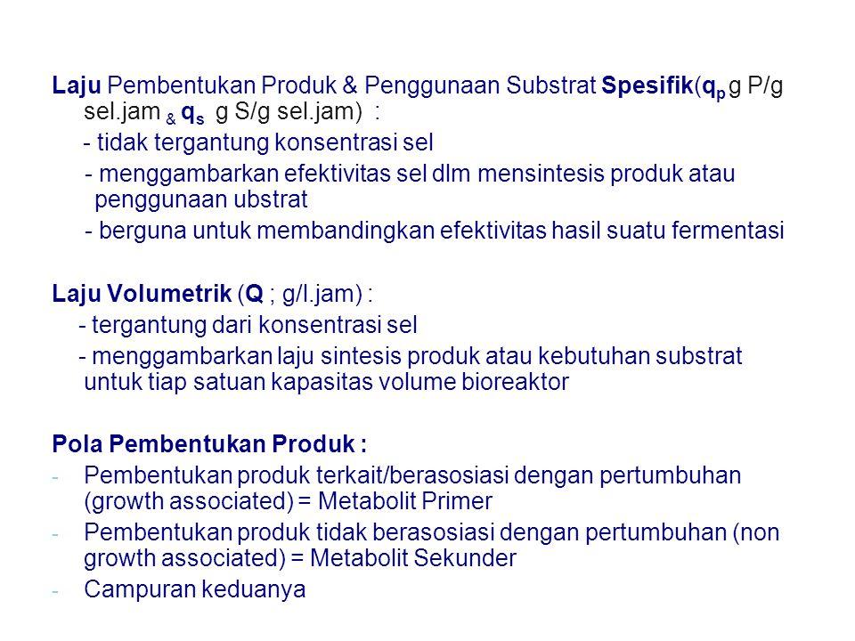 Laju Pembentukan Produk & Penggunaan Substrat Spesifik(q p g P/g sel.jam & q s g S/g sel.jam) : - tidak tergantung konsentrasi sel - menggambarkan efe