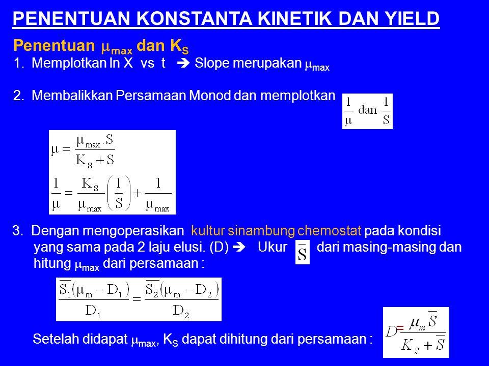 PENENTUAN KONSTANTA KINETIK DAN YIELD Penentuan  max dan K S 1.Memplotkan ln X vs t  Slope merupakan  max 2.Membalikkan Persamaan Monod dan memplot
