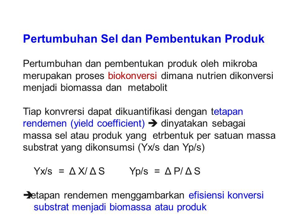 Pertumbuhan Sel dan Pembentukan Produk Pertumbuhan dan pembentukan produk oleh mikroba merupakan proses biokonversi dimana nutrien dikonversi menjadi