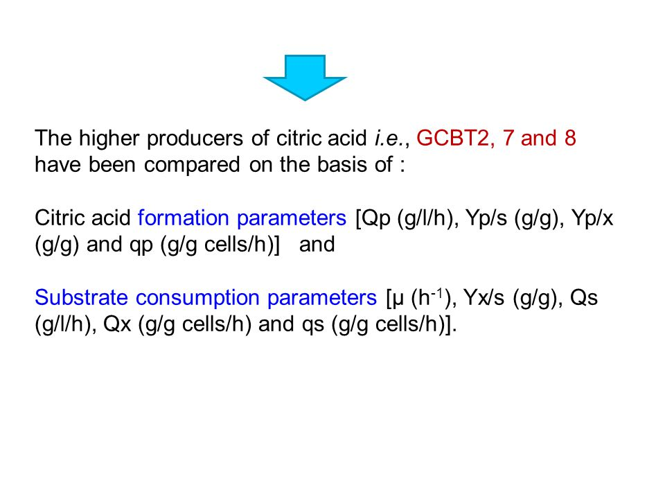 The higher producers of citric acid i.e., GCBT2, 7 and 8 have been compared on the basis of : Citric acid formation parameters [Qp (g/l/h), Yp/s (g/g)