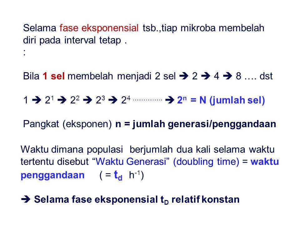 (diturunkan dari neraca massa) Selama fase eksponensial tsb.,tiap mikroba membelah diri pada interval tetap. : Bila 1 sel membelah menjadi 2 sel  2 