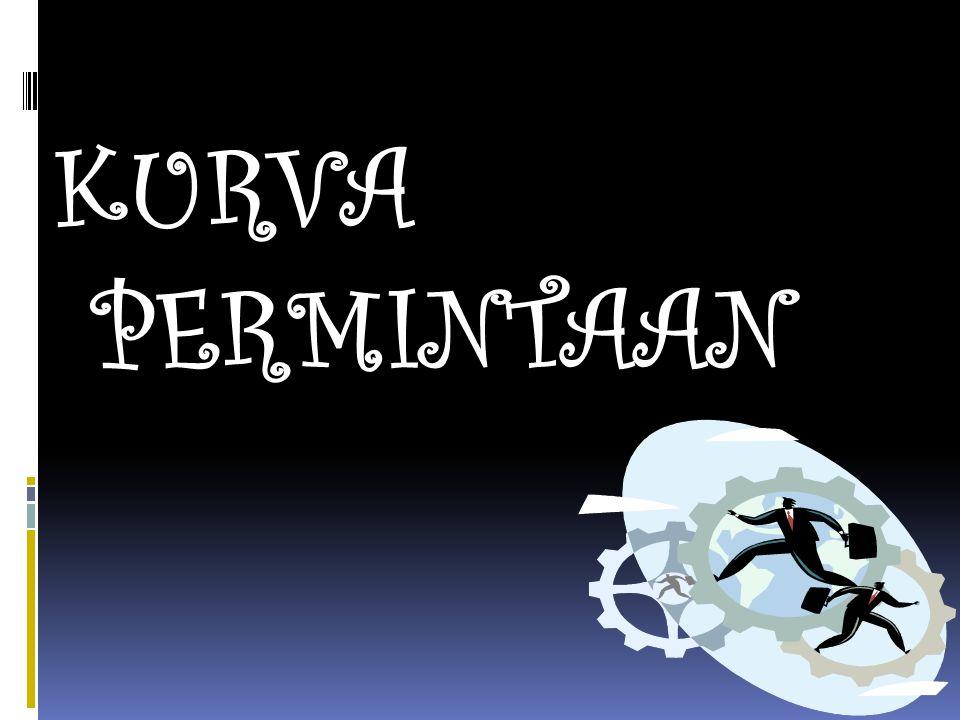 KURVA PERMINTAAN