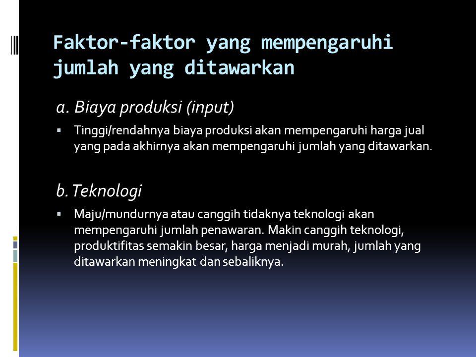 Faktor-faktor yang mempengaruhi jumlah yang ditawarkan a. Biaya produksi (input)  Tinggi/rendahnya biaya produksi akan mempengaruhi harga jual yang p