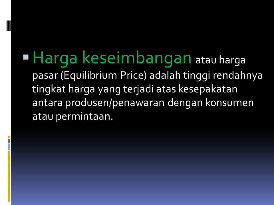  Harga keseimbangan atau harga pasar (Equilibrium Price) adalah tinggi rendahnya tingkat harga yang terjadi atas kesepakatan antara produsen/penawara