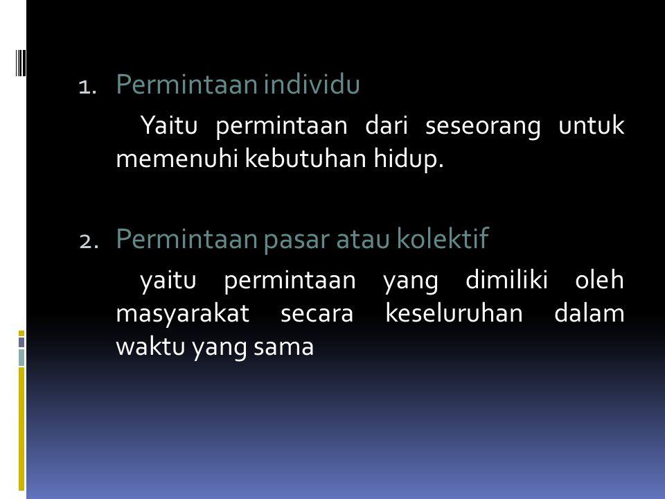 1. Permintaan individu Yaitu permintaan dari seseorang untuk memenuhi kebutuhan hidup. 2. Permintaan pasar atau kolektif yaitu permintaan yang dimilik