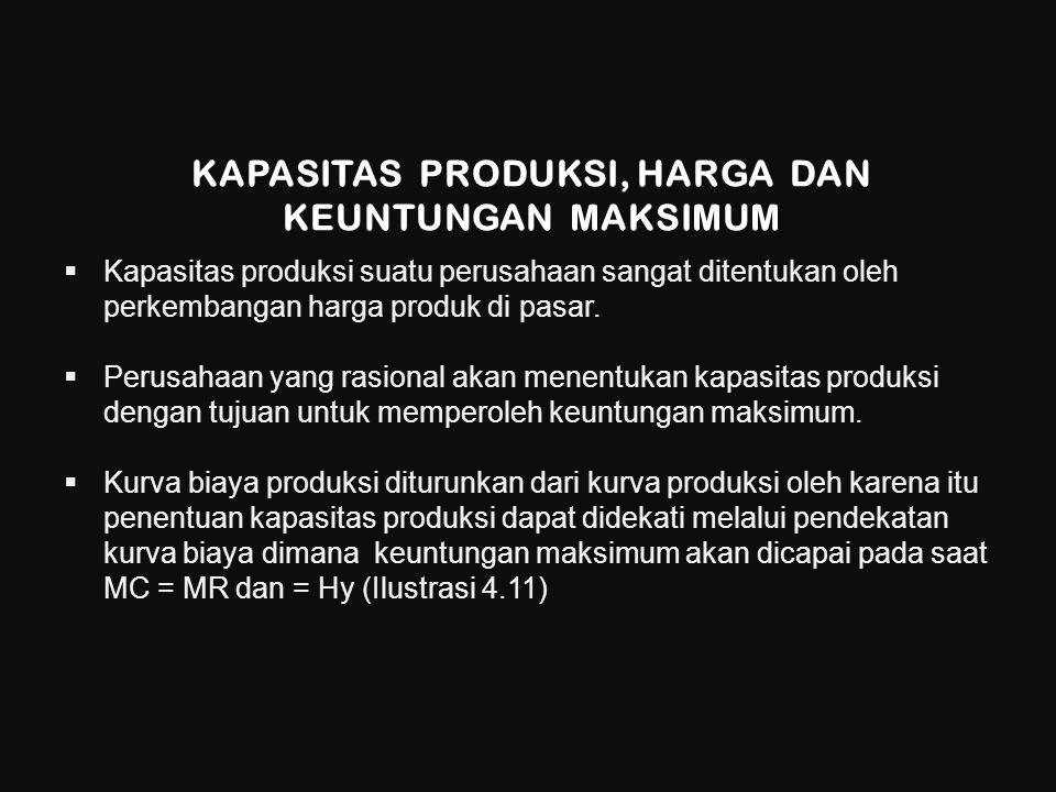 KAPASITAS PRODUKSI, HARGA DAN KEUNTUNGAN MAKSIMUM  Kapasitas produksi suatu perusahaan sangat ditentukan oleh perkembangan harga produk di pasar.  P