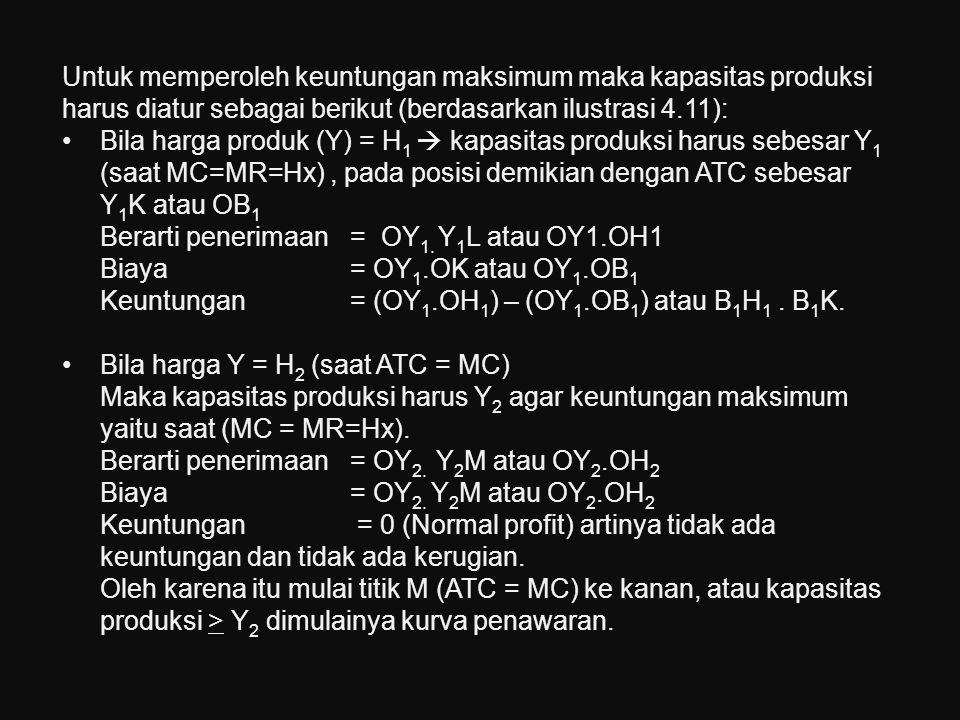 Untuk memperoleh keuntungan maksimum maka kapasitas produksi harus diatur sebagai berikut (berdasarkan ilustrasi 4.11): Bila harga produk (Y) = H 1 