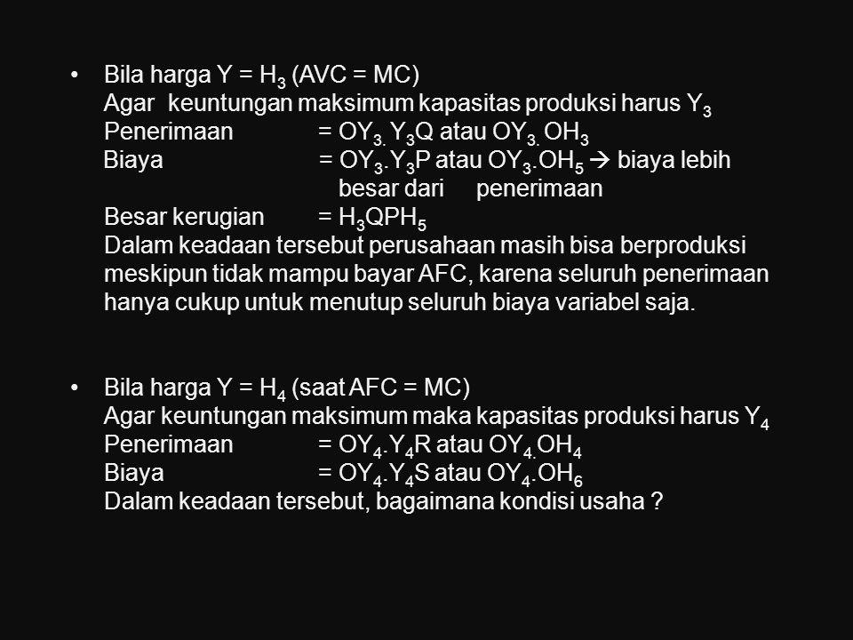 Bila harga Y = H 3 (AVC = MC) Agar keuntungan maksimum kapasitas produksi harus Y 3 Penerimaan= OY 3. Y 3 Q atau OY 3. OH 3 Biaya = OY 3.Y 3 P atau OY