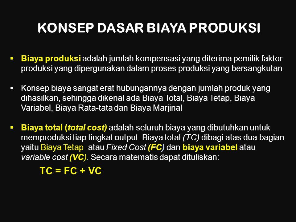 KONSEP DASAR BIAYA PRODUKSI  Biaya produksi adalah jumlah kompensasi yang diterima pemilik faktor produksi yang dipergunakan dalam proses produksi ya