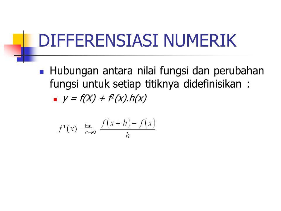 DIFFERENSIASI NUMERIK Hubungan antara nilai fungsi dan perubahan fungsi untuk setiap titiknya didefinisikan : y = f(X) + f 1 (x).h(x)