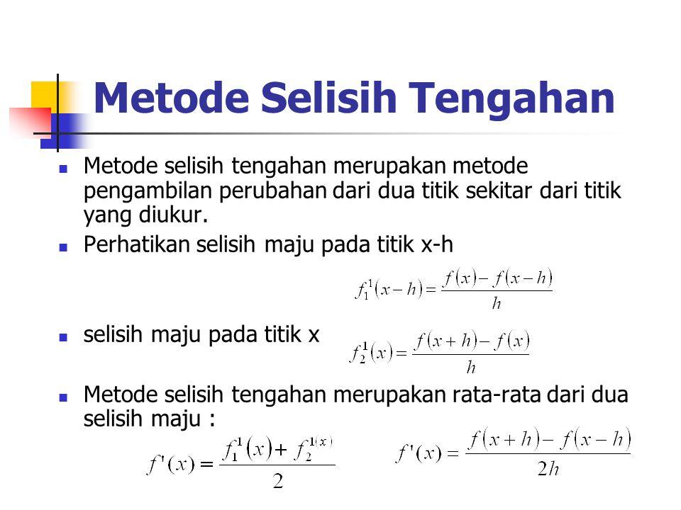 Metode Selisih Tengahan Kesalahan pada metode ini