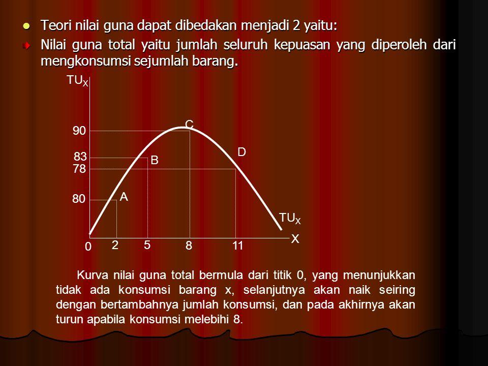 Teori nilai guna dapat dibedakan menjadi 2 yaitu: Teori nilai guna dapat dibedakan menjadi 2 yaitu: Nilai guna total yaitu jumlah seluruh kepuasan yan
