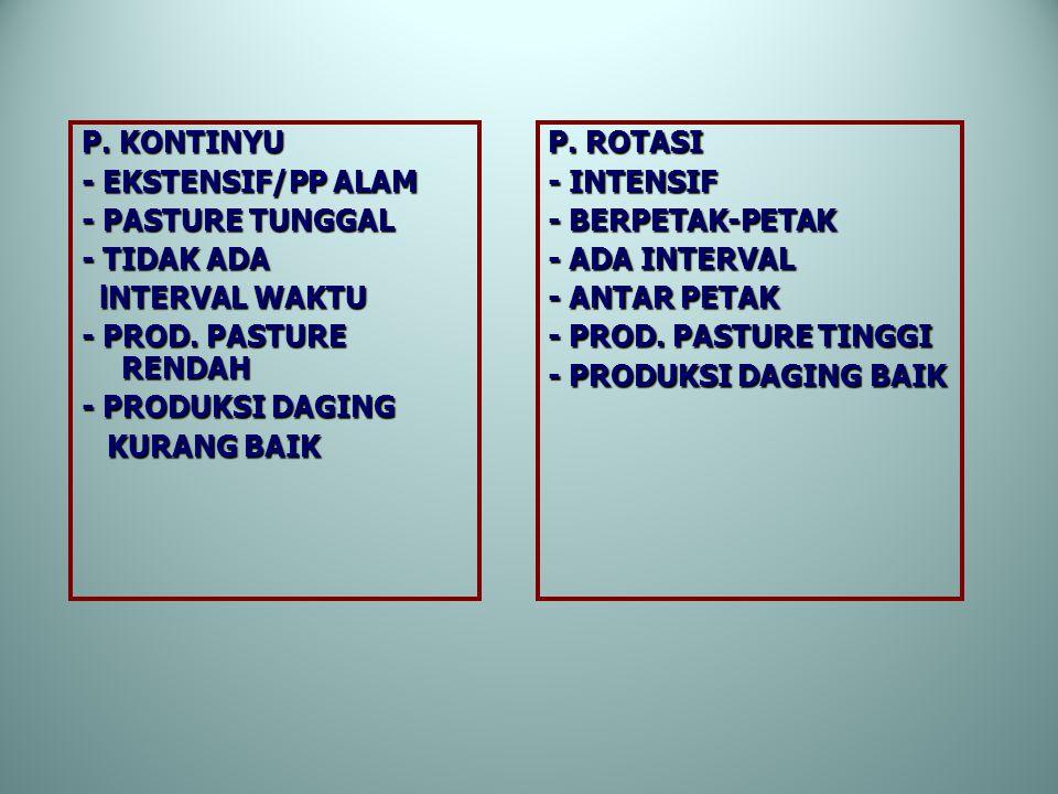 P. KONTINYU - EKSTENSIF/PP ALAM - PASTURE TUNGGAL - TIDAK ADA lNTERVAL WAKTU lNTERVAL WAKTU - PROD. PASTURE RENDAH - PRODUKSI DAGING KURANG BAIK KURAN