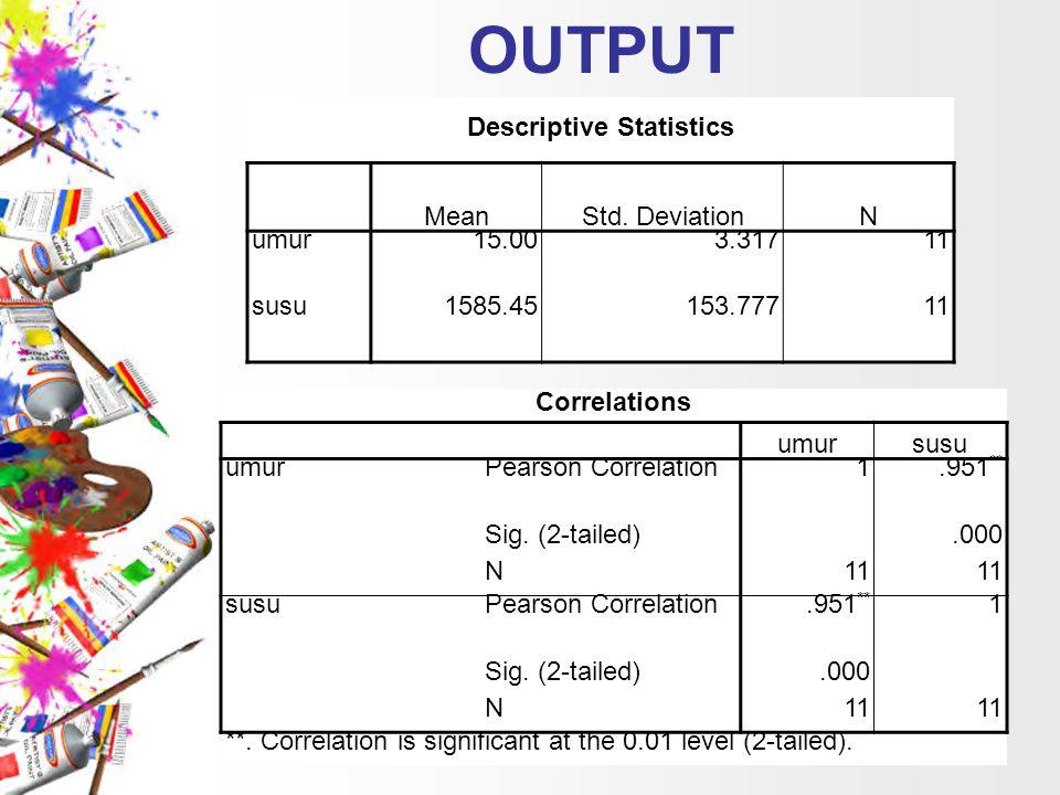OUTPUT Descriptive Statistics MeanStd. DeviationN umur15.003.31711 susu1585.45153.77711 Correlations umursusu umurPearson Correlation1.951 ** Sig. (2-