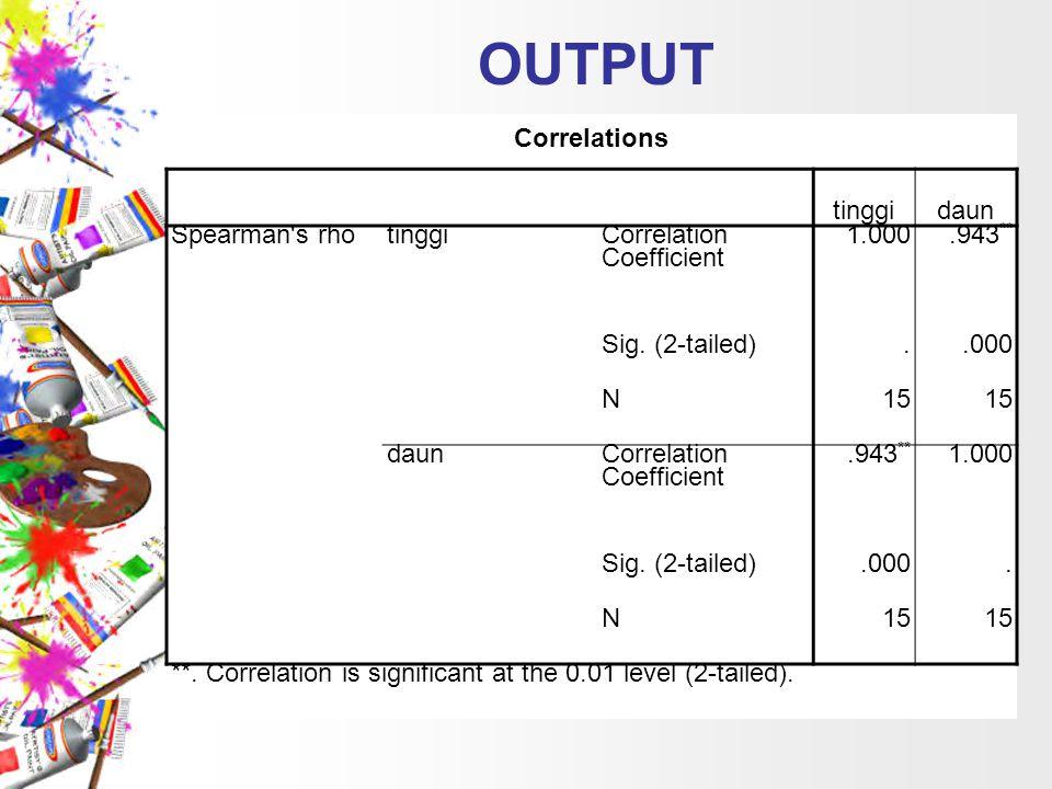 OUTPUT Correlations tinggidaun Spearman's rhotinggi Correlation Coefficient 1.000.943 ** Sig. (2-tailed)..000 N15 daun Correlation Coefficient.943 **